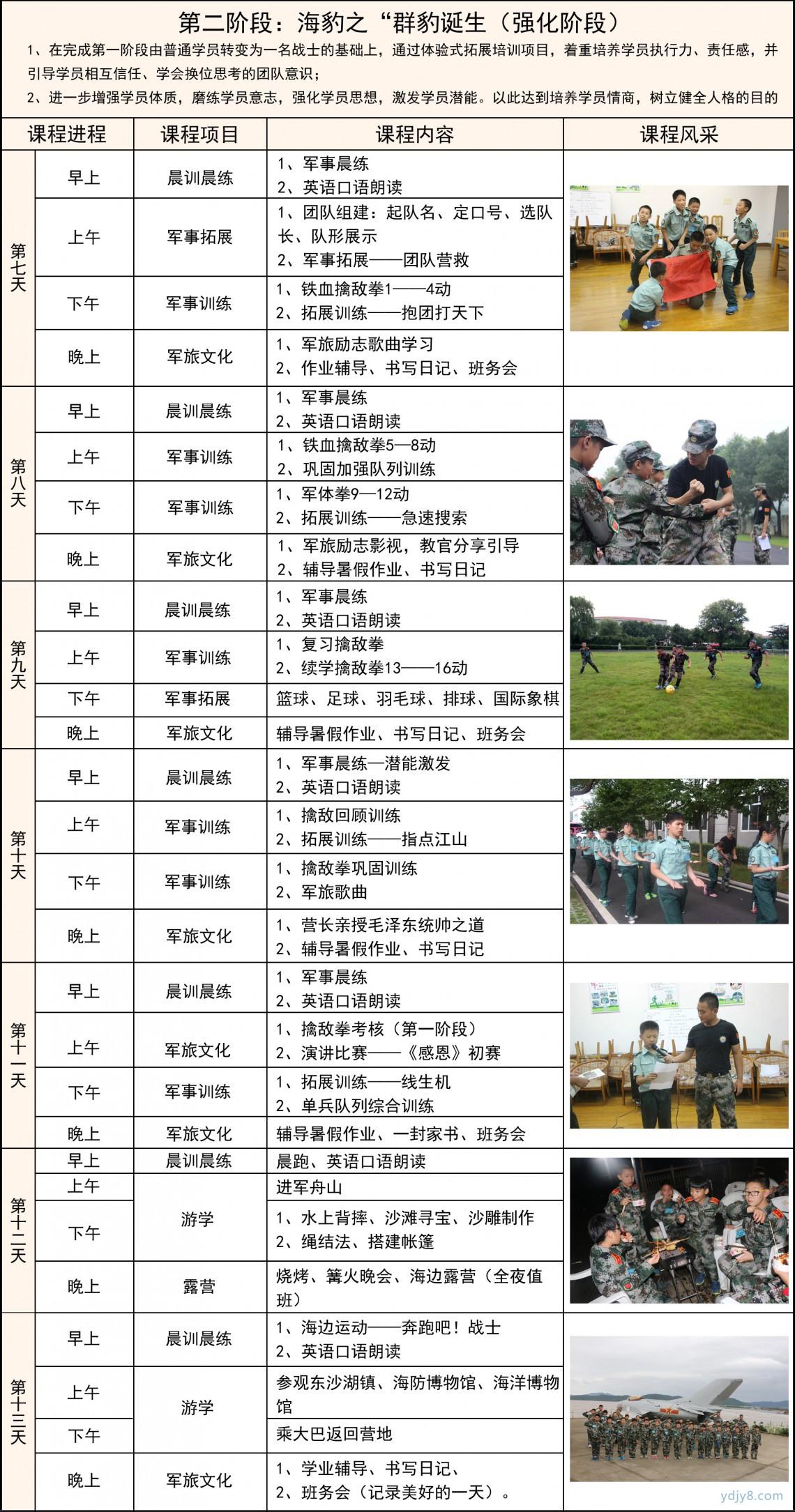 11、28天课程安排信息